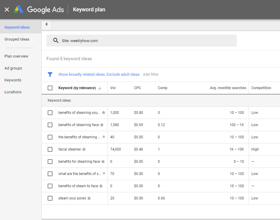 Google Keyword Planner is the best keyword research tool online for free