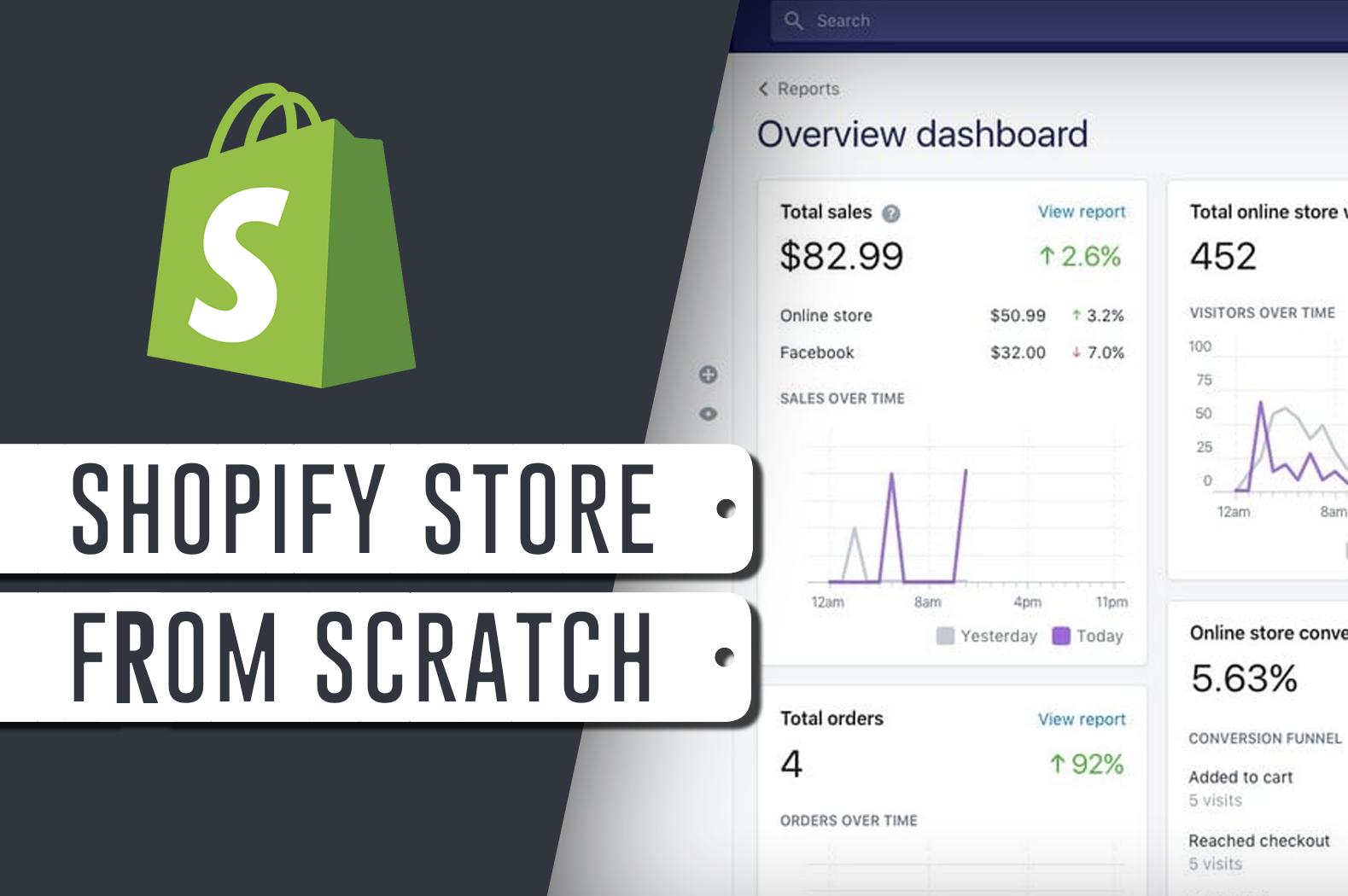 Building Profitable Shopify Stores from Scratch (Step by Step Guide)