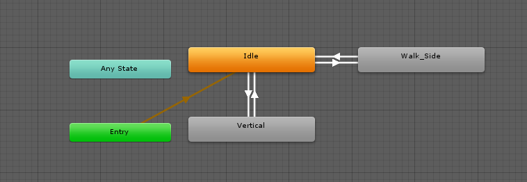 Unity3D Animator Window with Transitions