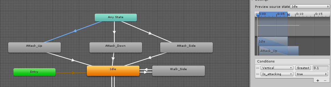 Any State Animation to Attack animation unity