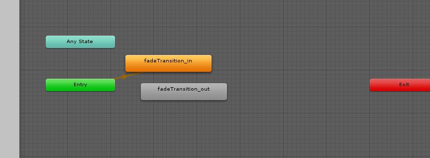 unity3d animator window