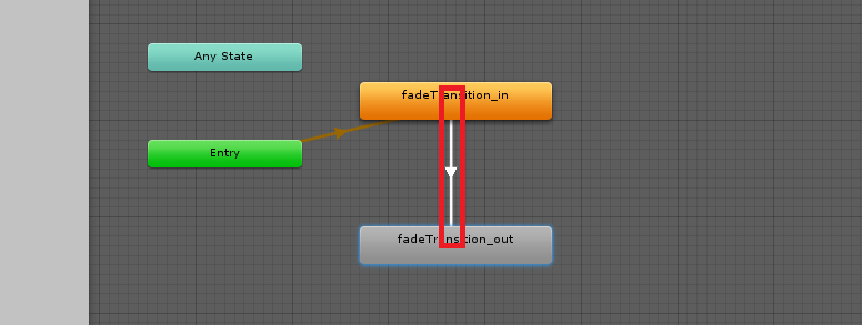 unity 3d animator animation transition